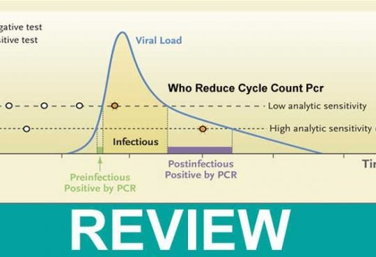 Who Reduce Cycle Count Pcr 2021.