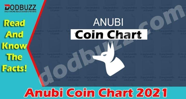 Anubi Coin Chart 2021