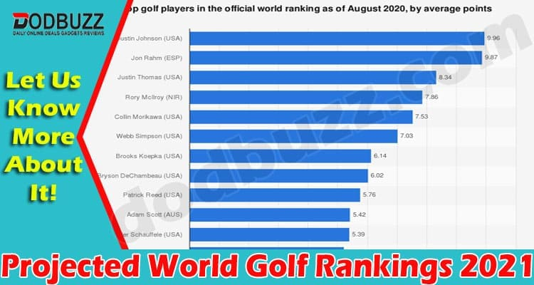 Projected World Golf Rankings 2021