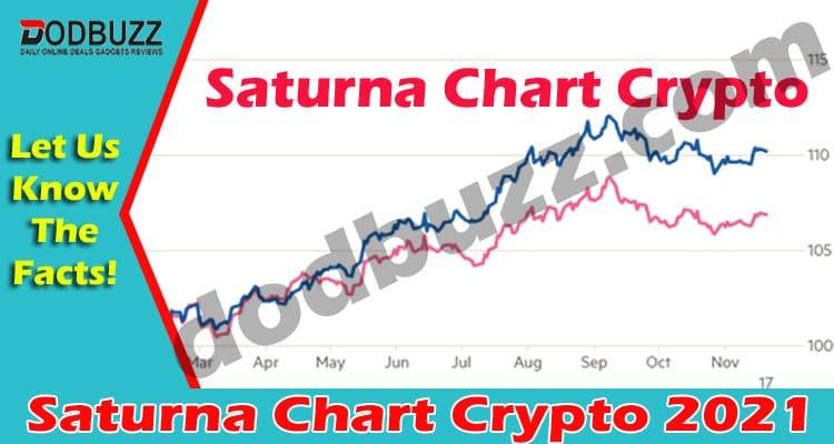 Saturna Chart Crypto 2021.