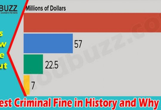 Latest News Largest Criminal Fine in History and Why